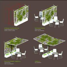"macdicilla: "" biodiverseed: "" landscape-a-design: "" Folding living wall - shade structure "" #living walls "" @solarpunkarchivist """