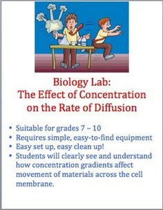 Always FREE!  Biology Lab: The Effect of Concentration on the Rate of Diffusion