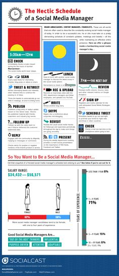 The Hectic Schedule of a Social Media Manager (infographic)