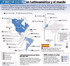 Bolivia es el pais de mayor brecha digital, segun estudio del Foro ...