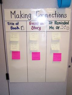 making connections chart-sticky notes w/event and what it reminded you of. I like this for my first graders. They can draw the connection.