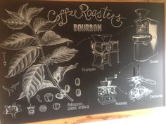 #Cafe Colombia con Amor! #Cosecha #Pulpa #Seca #Molino #Preparar #CafeEspeciales