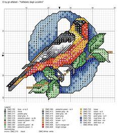 alfabeto degli uccellini: O