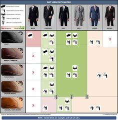 The Suit Versatility Matrix (with occasion appropriateness recommendations)…