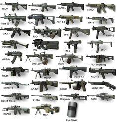Different types of machine-gun, rifles Military Weapons, Weapons Guns, Guns And Ammo, Military Soldier, Military Female, Glock Guns, Airsoft, Fire Powers, Cool Guns