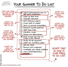 PHD Comics: Summer To Do List. Annnnnd, yes, this is my life. Sigh. I got SOME stuff done, I swear!