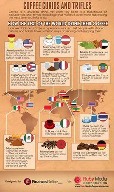 Coffee 101: Coffee around the world - Yahoo! She Philippines