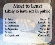 astraltwelve:  Most to LeastLikely to have sex in public Have an idea for a Most to Least list?Click here! The ones towards the top are more bold and daring with their sexual excursions; the ones towards the middle may give it a shot, if their partner wanted to, or if the correct opportunity arose. The lower ones may, but prefer the safety and privacy of their own homes. Still curious about the order?Ask us why!