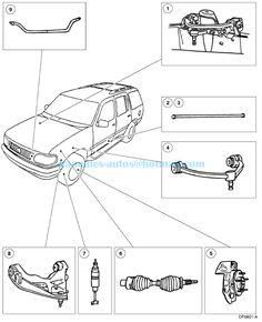 2002 ford ranger fuse diagram fuse panel and power. Black Bedroom Furniture Sets. Home Design Ideas