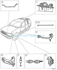 99 Ford Explorer Fuse Diagram (Interior and Engine Bay