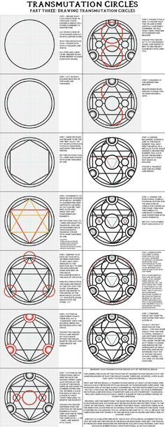 "Alchemy:  #Transmutation #Circles, ""Part Three: Drawing Transmutation Circles"". Full Metal #Alchemist / Hagane No Renkinjutsushi."