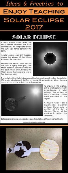 how to make lunar eclipse science project