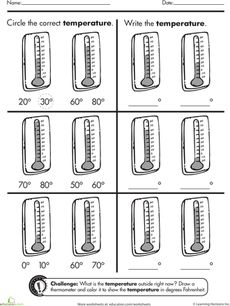 AG: I would do a worksheet similar to this one when talking about measuring temperature during our weather section of the unit.