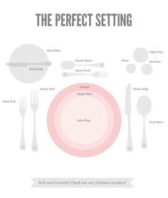 Table settingThese Diagrams Are Everything You Need To Plan Your Wedding  . Proper Table Setting Pictures. Home Design Ideas