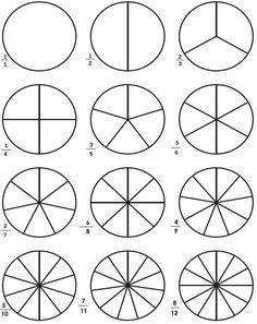 177 En Iyi Kesirler Görüntüsü 2019 Math Activities Math Problems