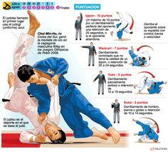 Judo | Deportes | Juegos Olímpicos Londres 2012 | El Universo