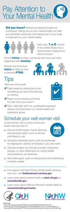 Infographic: your mental and physical health are closely connected.