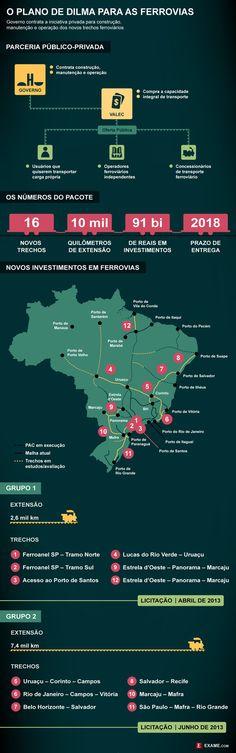 As promessas de Dilma para as ferrovias brasileiras - EXAME.com