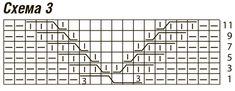 Схема и описание вязания на спицах пуловера с ажурными полосами и «косами» из журнала «Сабрина» №2/2016