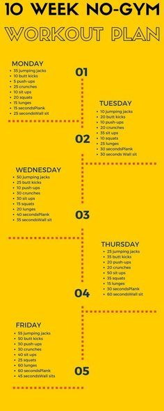 Follow This 10 Week No-Gym Home Workout Plan To Lose Weight Fast
