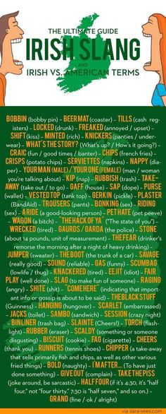 The Ultimate Guide to Irish Slang + Irish vs. American terms (the hubby will need this translator ; Ireland Vacation, Ireland Travel, Irish Quotes, Irish Sayings, Irish Memes, Irish Humor, Gaelic Quotes, Gaelic Words, Funny Sayings