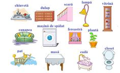 The house vocabulary exercises English Vocabulary Words, Grammar And Vocabulary, English Grammar, Pre Primary Education, Listening English, Romanian Language, Business Diary, Vocabulary Exercises, Learn English