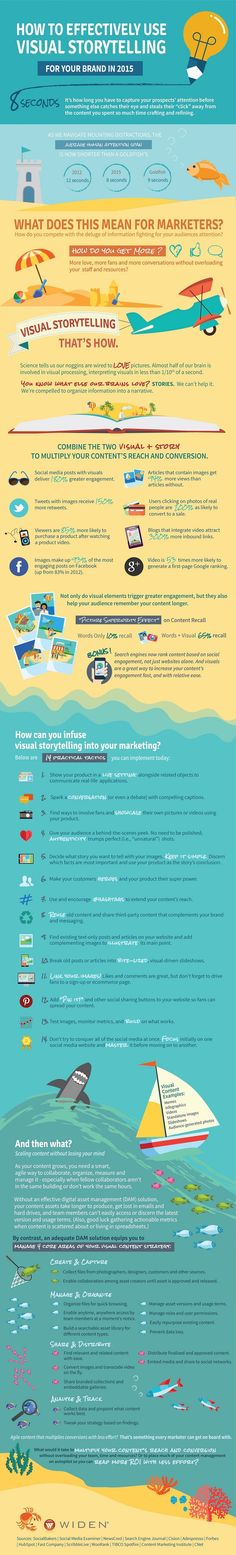 Content - How to Supercharge Your Marketing With Visual Storytelling [Infographic] : MarketingProfs Article