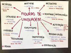 FIGURAS DE LINGUAGEM RESUMO PINTEREST - Pesquisa Google