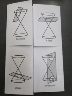 Math = Love: The Conic Section Foldable That Wasn't