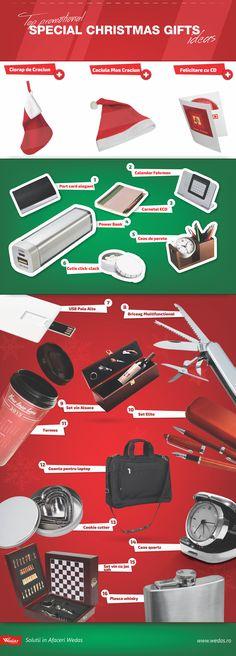 Top 19 idei de cadouri promotionale pentru Craciun Marketing