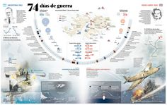 Conflicto Malvinas Argentinas 1982: octubre 2013 Falklands War, World History, South America, Battle, Irene, Ww2, Countries, Google, World War Two
