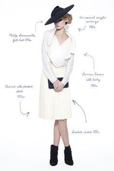 About   Fashion Retrospective The History Behind Next Season