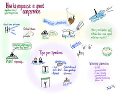 How to organize a great conference (from squidoo.com/greatconferences), graphic recording by Anna Ulanova of Swim-ly