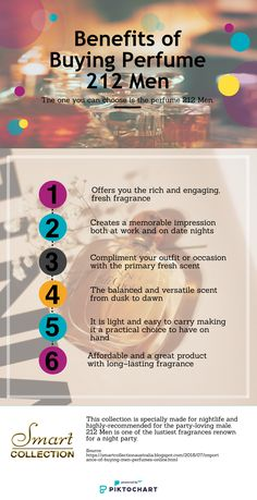 If you are looking to purchase a perfume online and that is perfume 212 for Men, then this infographic is meant for you. Perfume 212, Compliments, Meant To Be, Infographic, How To Memorize Things, Fragrance, Sweet, Candy