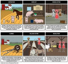 Animal Farm by George Orwell - Plot Diagram: Help students visualize the Animal Farm Plot using storyboards / graphic organizers! Students' storyboards should include references to Animal Farm allegory, Animal Farm characters, and Animal Farm vocabulary, whenever possible.