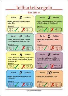 Teilbarkeitsregeln Wissensplakate 4.-5. Klasse