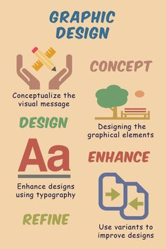Digital creative content coupled with application design and development, for boosting brand engagement via data driven digital marketing. Content Marketing, Online Marketing, Digital Marketing, Ux Design, Graphic Design, Game Interface, Application Design, App Development, Infographics