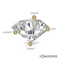 Valitse oikea timantti! Katso lisää tietoa timanteista…