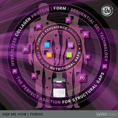 Form!! Amazing new product coming soon! Do you have a free account yet?