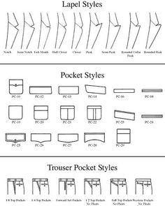 Pocket styles - Google Search Blazer Fashion, Suit Fashion, Mens Fashion, Flat Drawings, Technical Drawings, Suit Drawing, Tailor Made Suits, Sewing Pockets, Mode Costume