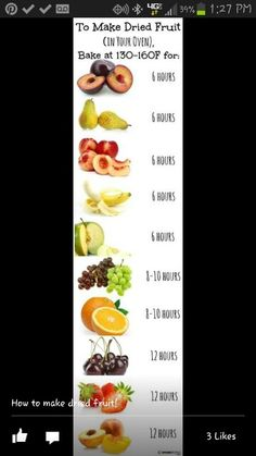 This looks so yummy, I'll definitely be trying this out.  www.starting-a-personal-training-business.com