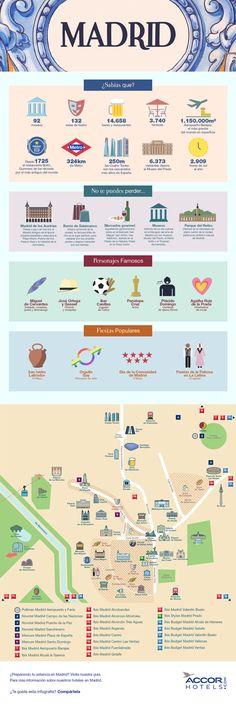 Infografía de Madrid por Accorhotels