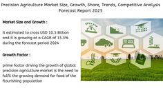 According to the research report, size is projected to USD Billion by the end of Precision Agriculture, Agriculture Farming, Competitive Analysis, Growth Factor, Research Report, Trends, Construction, Marketing, Building