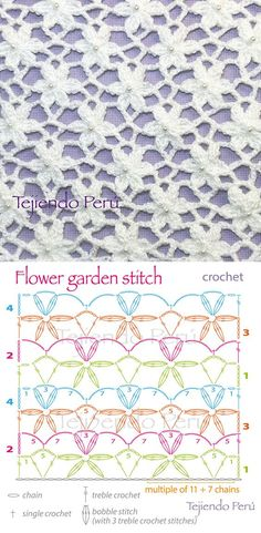 Crochet Garden Flower Stitch Doily Flower stitch crochet may have bunches of uses, but the most important thing is that they beautify all the crochet. Beau Crochet, Gilet Crochet, Bobble Stitch, Treble Crochet Stitch, Single Crochet, Knit Crochet, Crochet Flower Patterns, Crochet Stitches Patterns, Crochet Flowers