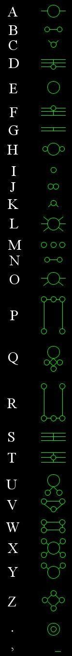 Strange symbols for alphabet Wicca, Magick, Witchcraft, Alphabet Code, Alphabet Symbols, Fictional Languages, Different Alphabets, Necron, Ancient Symbols