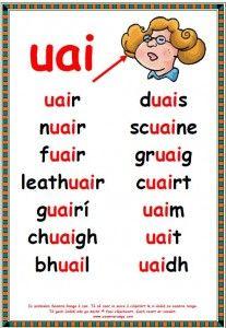 Póstaeir uai Phonetics English, English Phonics, English Grammar, Teaching English, Phonics Reading, Teaching Phonics, Spelling Activities, Phonics Worksheets, Learn English Words