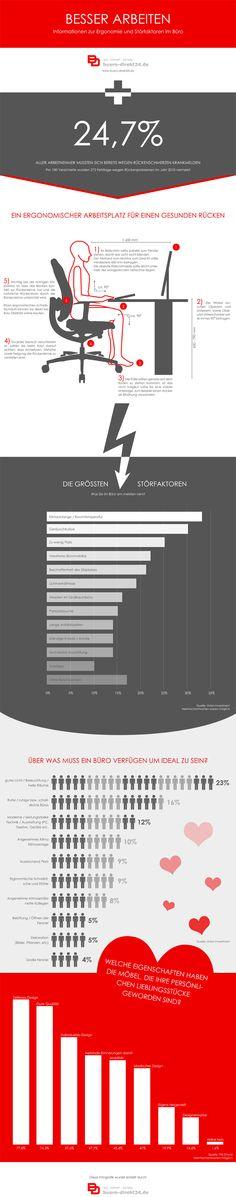 Jeder hätte gerne den perfekten Arbeitsplatz. Ein Eckschreibtisch schafft besonders viel Ablagefläche und ist ein guter Schritt in Richtung perfektes Büro. Was Sie noch beachten sollten, vor allem beim Thema Ergonomie und was die größten Störfaktoren sind erfahren Sie in dieser Infografik. Weitere Infos auf http://buero-direkt24.de