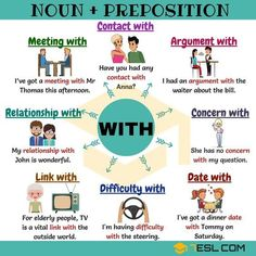 """Some nouns followed by the preposition """"WITH""""."""
