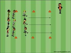 Practical soccer warm ups and tips for coaches and kids age groups - - Lynn Soccer Drills For Kids, Soccer Practice, Soccer Skills, Soccer Tips, Soccer Games, Soccer Warm Ups, Top Soccer, Girls Soccer, Youth Soccer