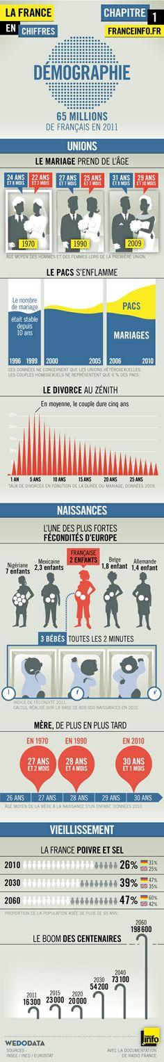 LA SOCIÉTÉ FRANÇAISE goes well w/ lesson 2C, la famille - write an interpretive assessment to accompany this
